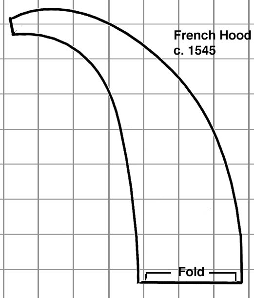 Constructing a French Hood